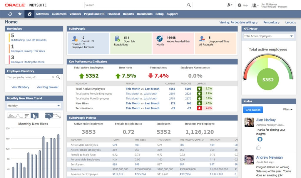 A screenshot of NetSuite Human Capital Management unified business system dashboard.